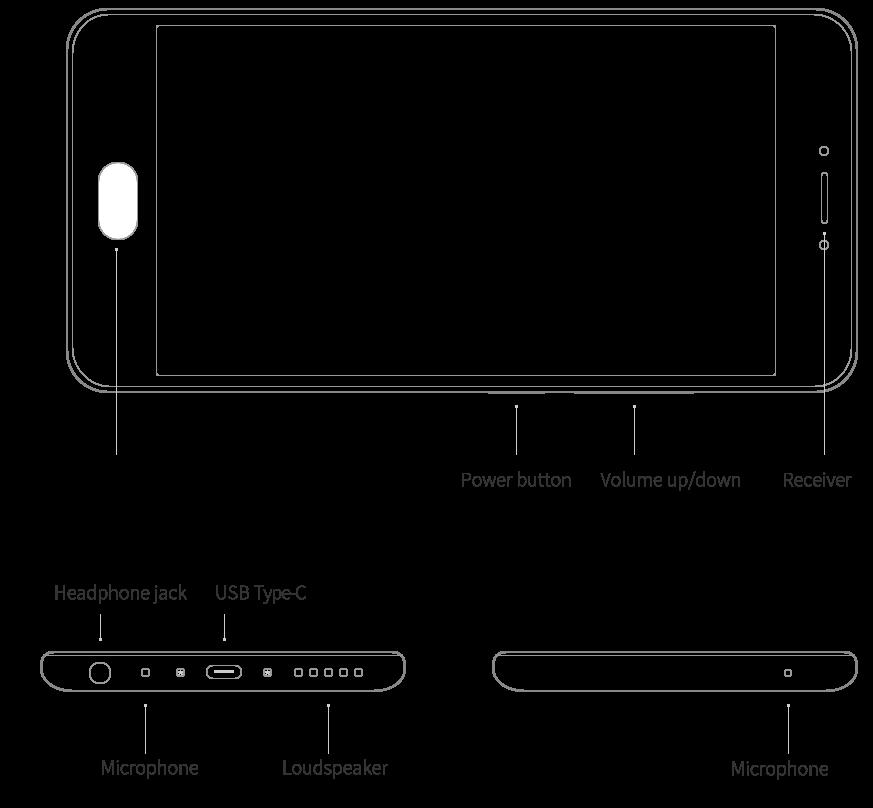 Un esquema con los puertos y botones del Meizu MX6