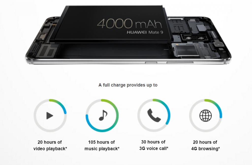 Batería y autonomía del Huawei Mate 9