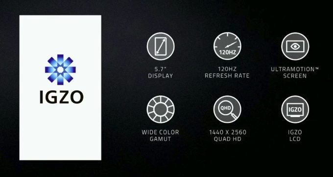 Pantalla del Razer Phone