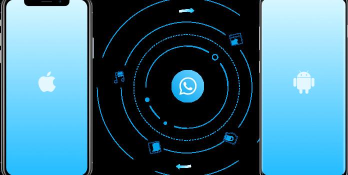 Como clonar movil para Android o iPhone, para copiar las fotos, whatsapp, mensajes, apps, contactos, documentos, vídeos, cuentas y otros