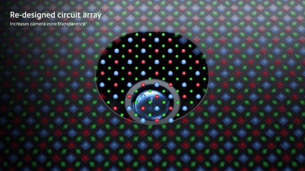 Pantalla CUP Xiaomi, que es y cómo funciona, modelos con tecnología CUP